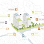 AM verrijkt Stadshart Amstelveen met 310 gezonde woningen